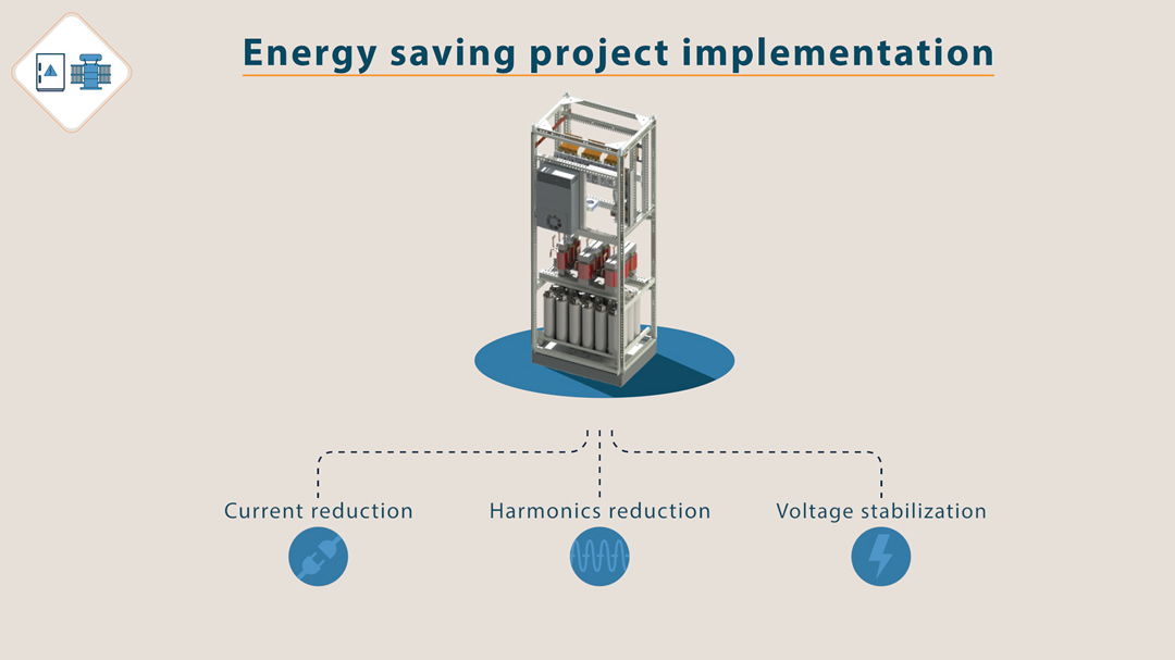energy saving project implementation